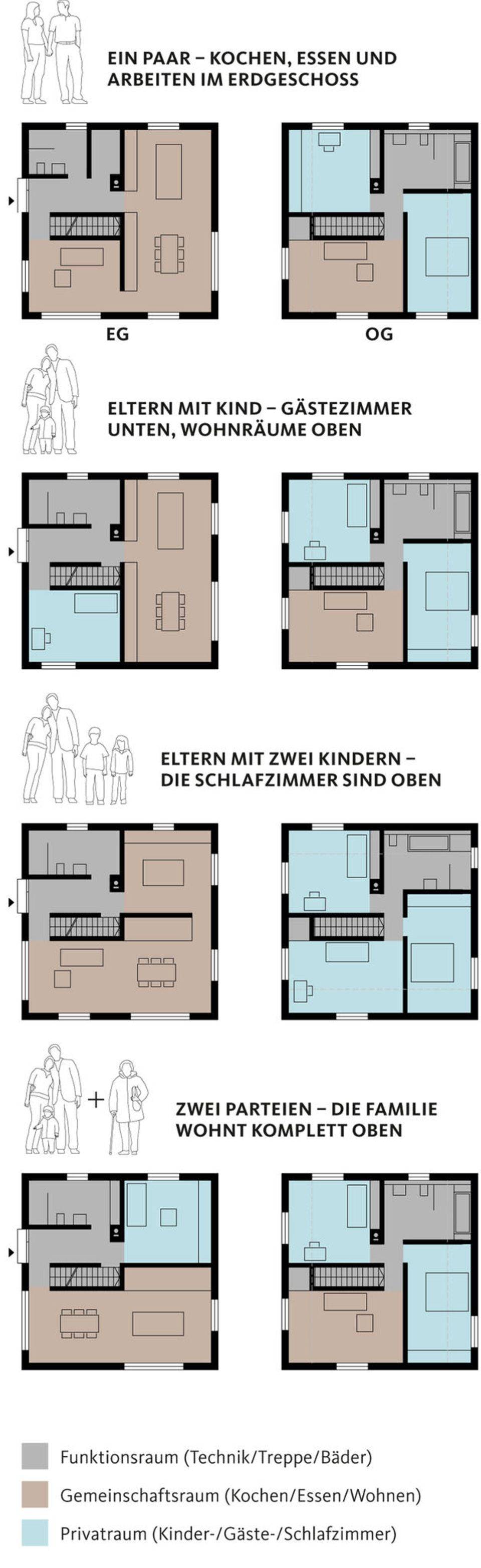 """SCHÖNER WOHNEN-Haus """"Mono"""" in drei Varianten"""