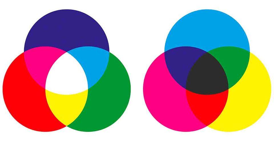 Farblehre: Additive und subtraktive Farbmischung